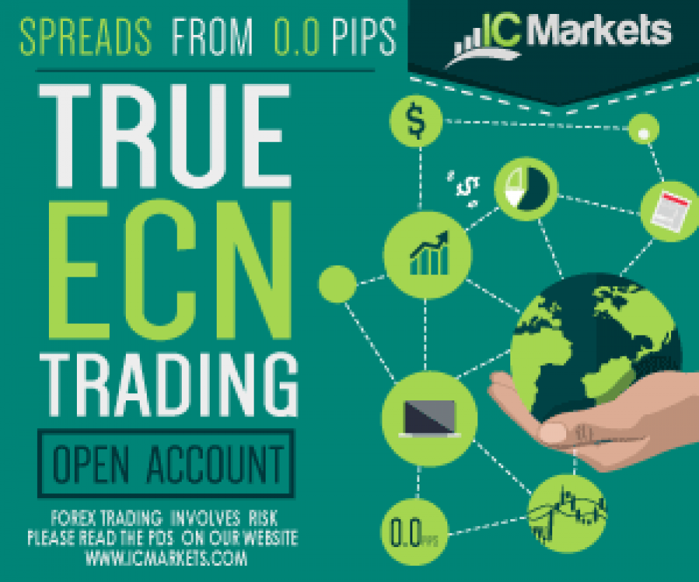 40 commission Free Trades from IC MARKETS
