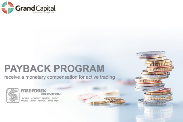 Forex payback