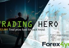 Forex4You Trading Hero Contest