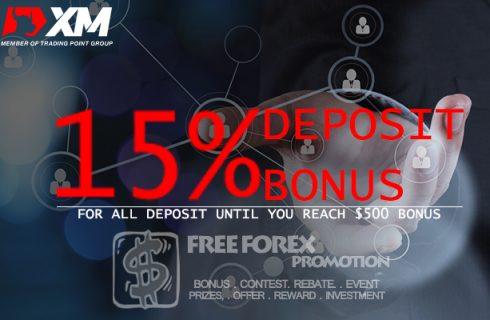 XM Deposit Trading Bonus