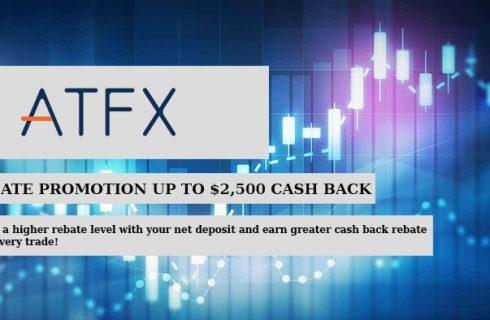 ATFX Rebate Promotion